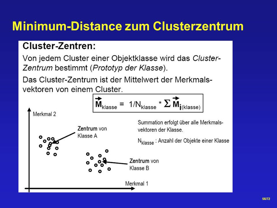 Minimum-Distance zum Clusterzentrum