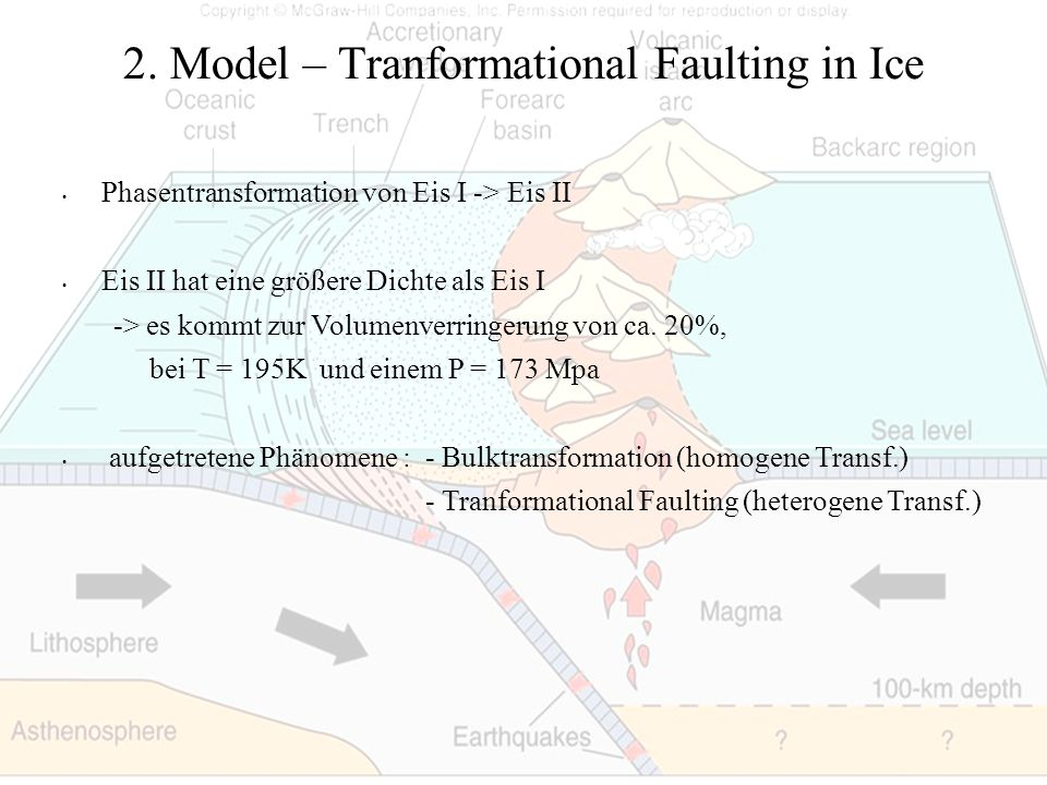 2. Model – Tranformational Faulting in Ice