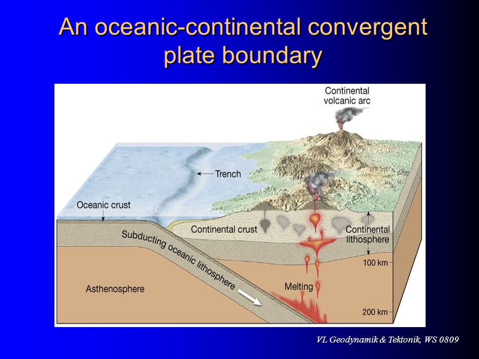 An oceanic-continental convergent plate boundary
