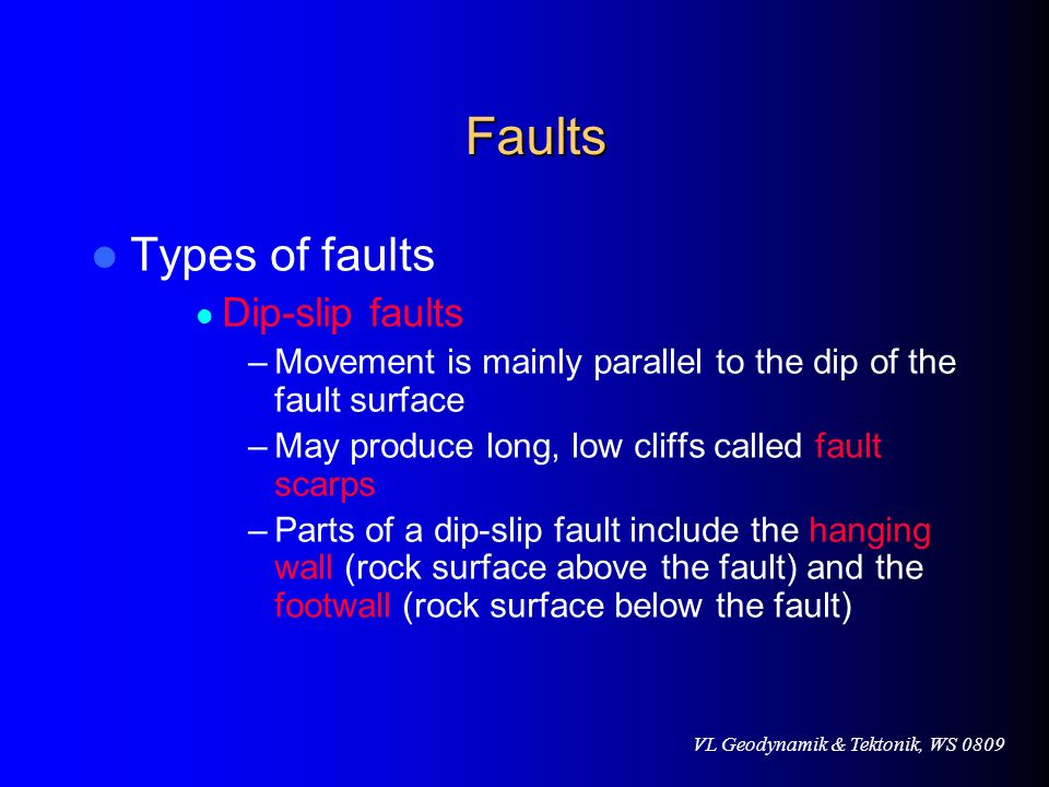 Faults Types of faults Dip-slip faults