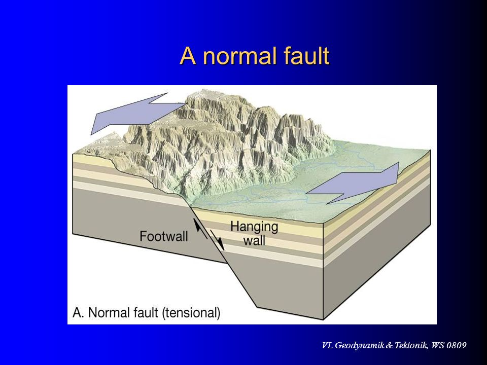A normal fault