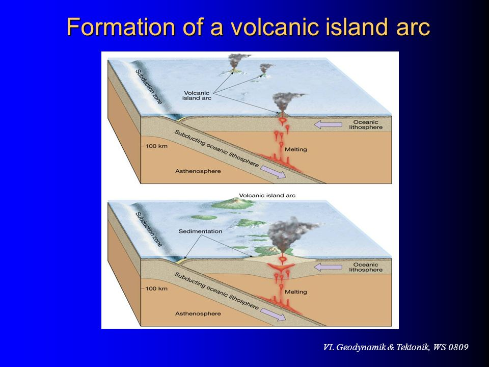 Formation of a volcanic island arc