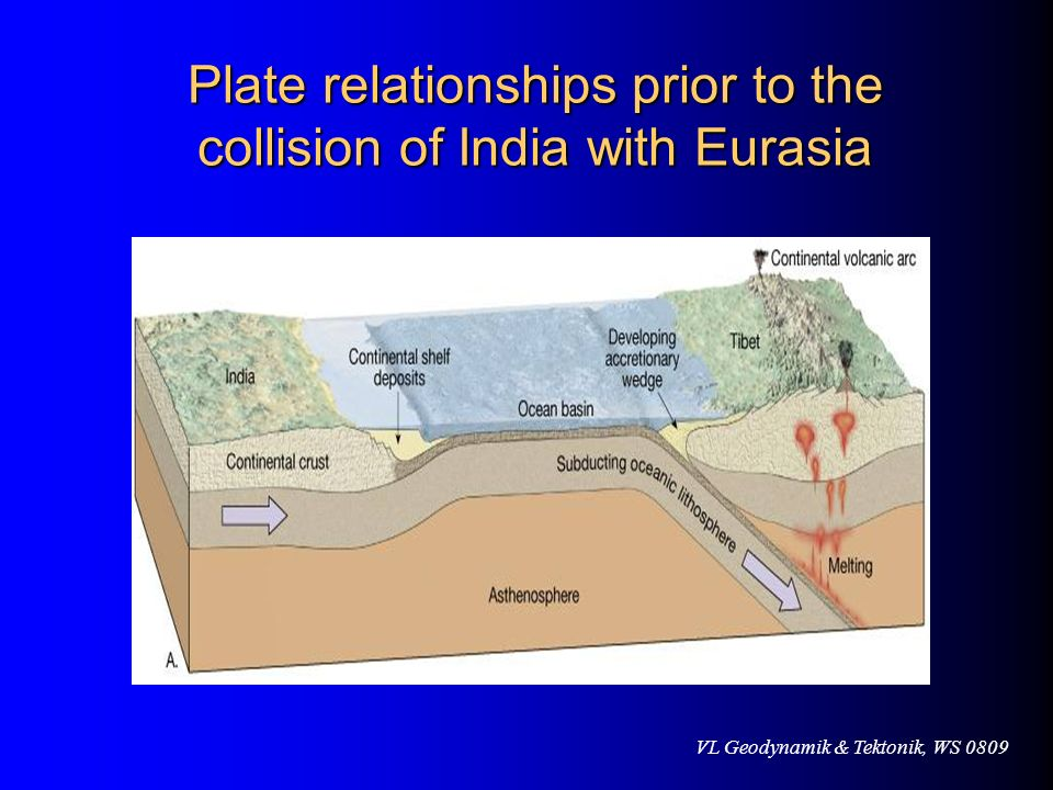 Plate relationships prior to the collision of India with Eurasia