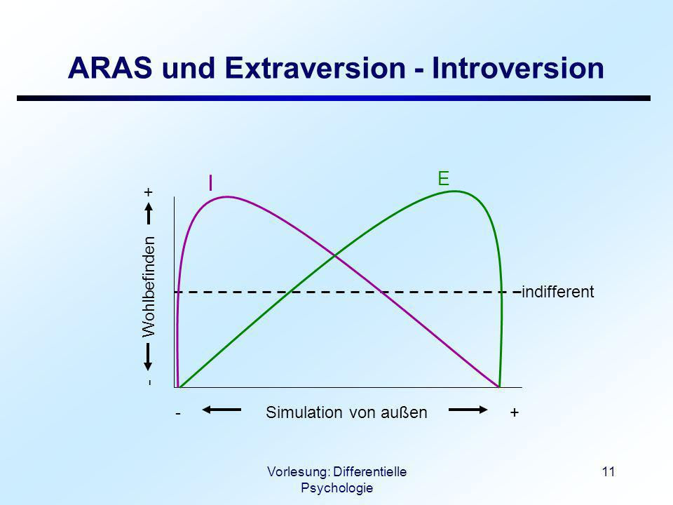 ARAS und Extraversion - Introversion