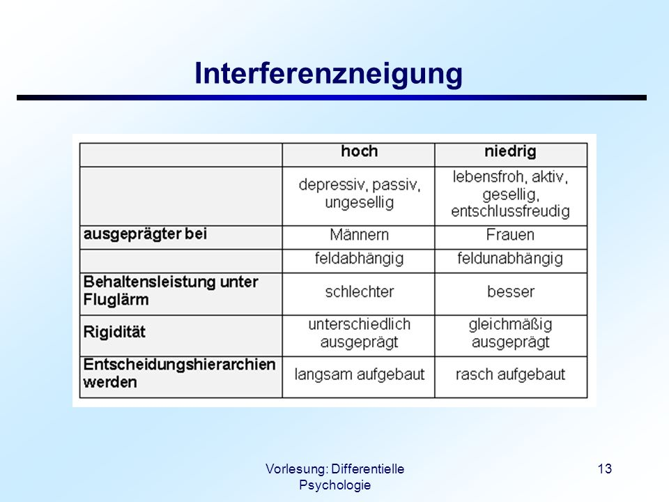 Vorlesung: Differentielle Psychologie