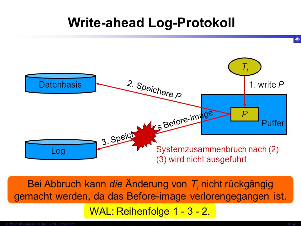 Write-ahead Log-Protokoll