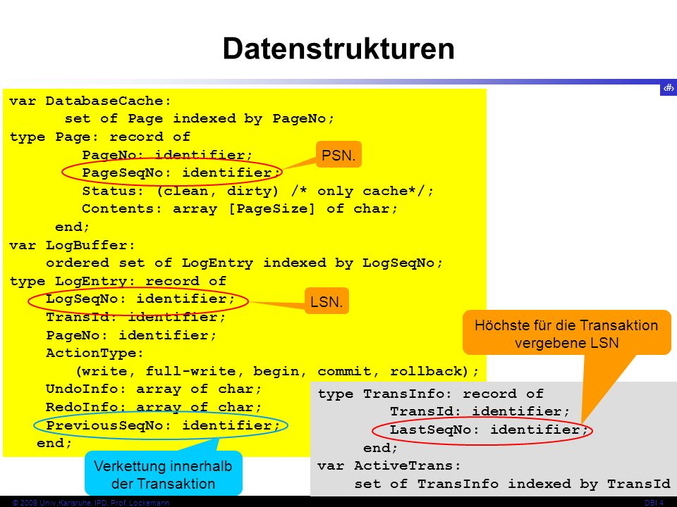 Datenstrukturen var DatabaseCache: set of Page indexed by PageNo;
