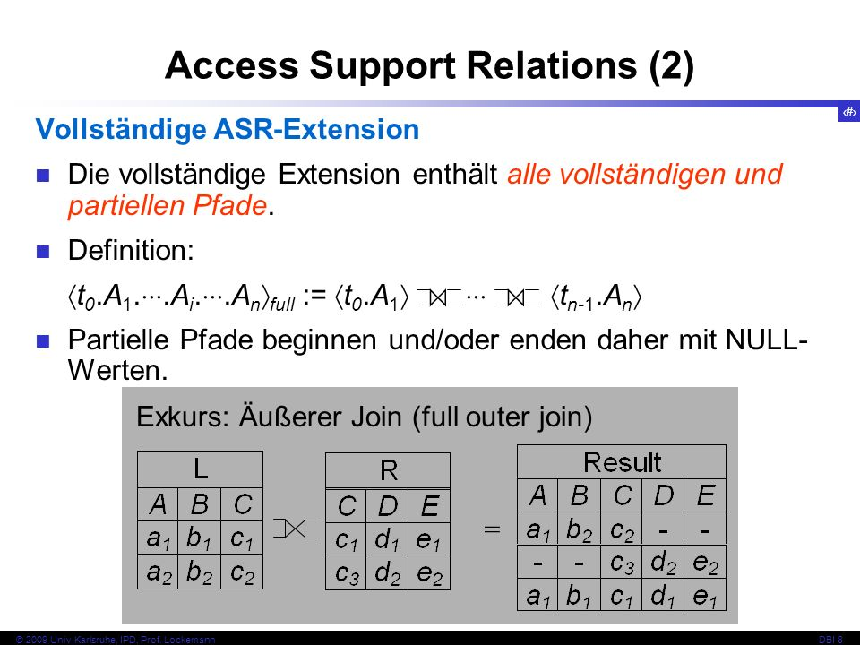 Access Support Relations (2)