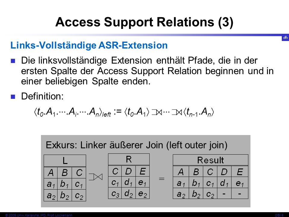 Access Support Relations (3)