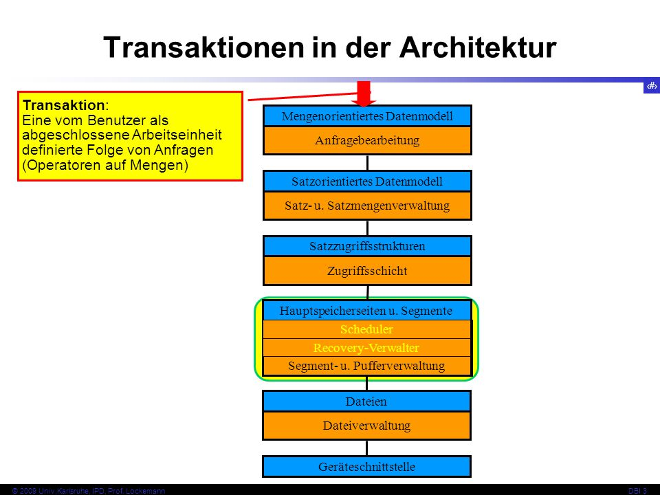Transaktionen in der Architektur