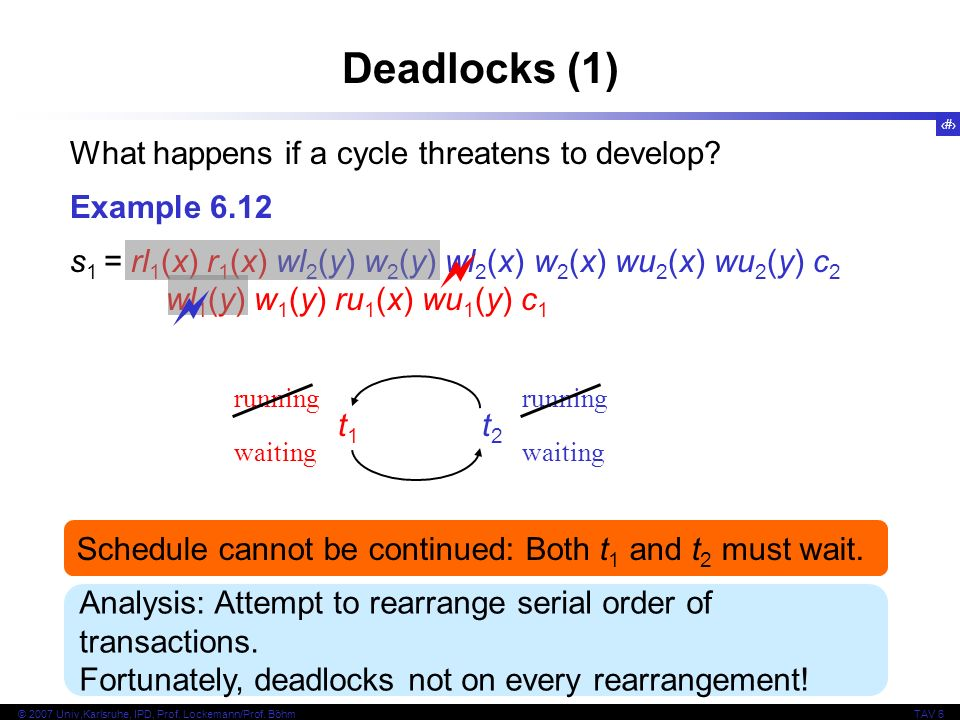 Deadlocks (1)   What happens if a cycle threatens to develop