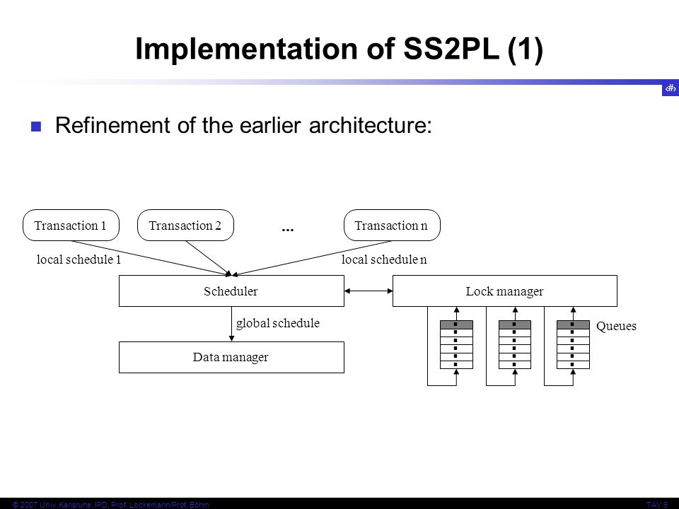 Implementation of SS2PL (1)