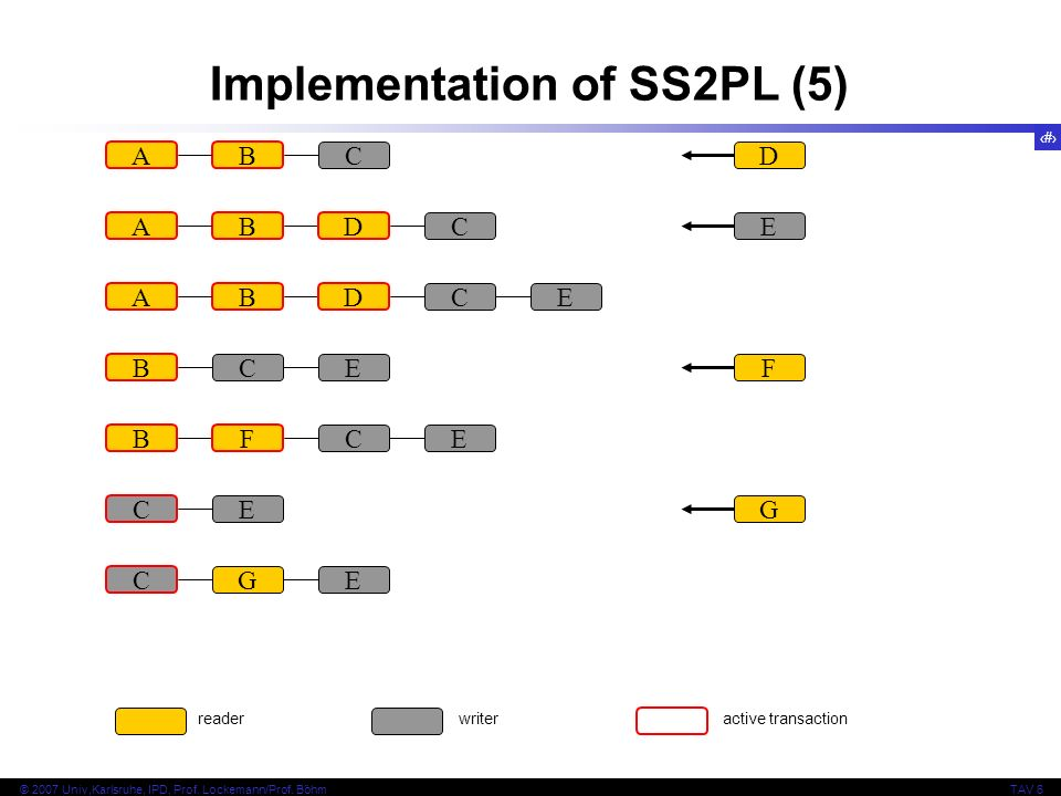 Implementation of SS2PL (5)