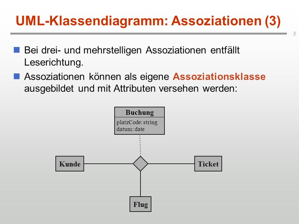 Ausgezeichnet Mach Ein Uml Diagramm Ideen - Der Schaltplan ...