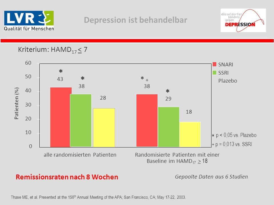 Depression ist behandelbar