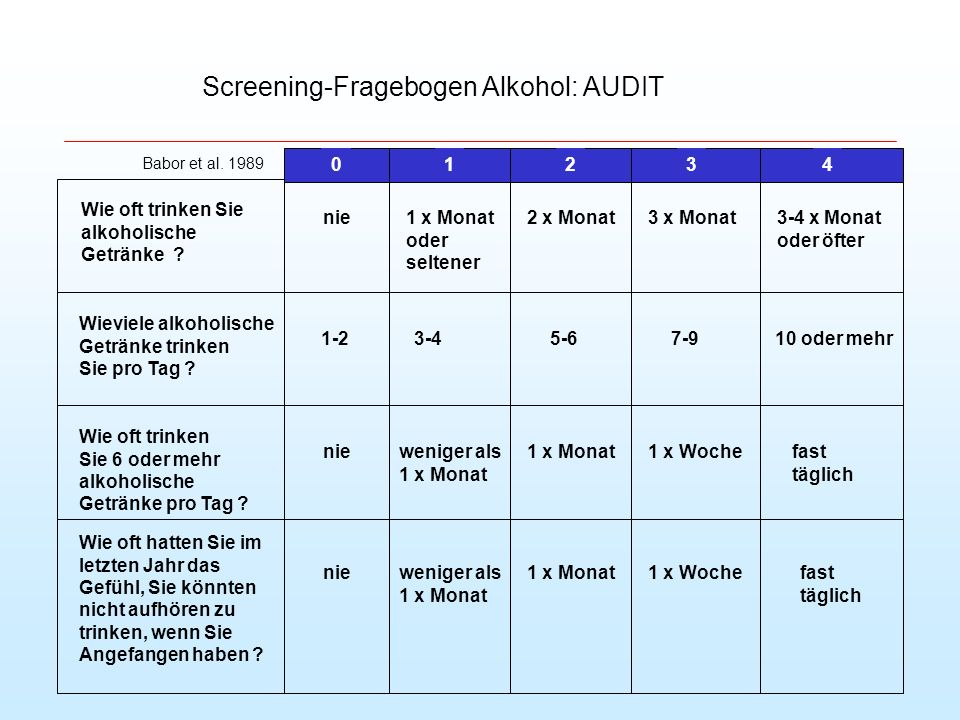 Screening-Fragebogen Alkohol: AUDIT