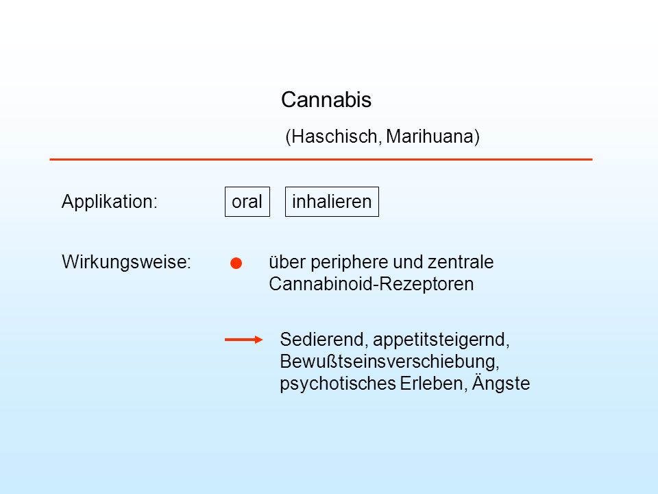 Cannabis (Haschisch, Marihuana) Applikation: inhalieren oral