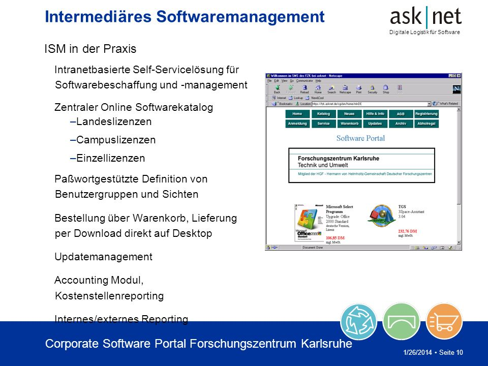Intermediäres Softwaremanagement