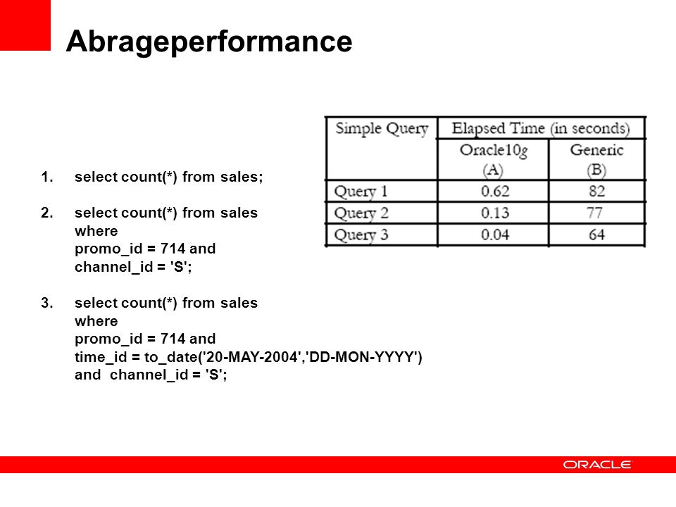 Abrageperformance select count(*) from sales;