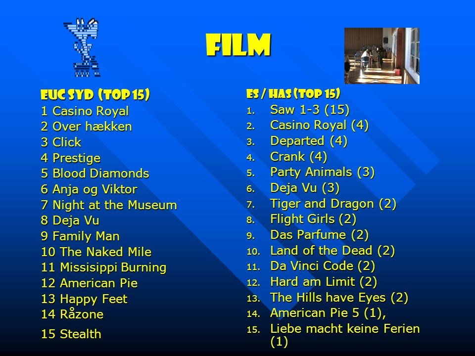 Film EUC Syd (Top 15) ES / HAS (Top 15) 1 Casino Royal Saw 1-3 (15)