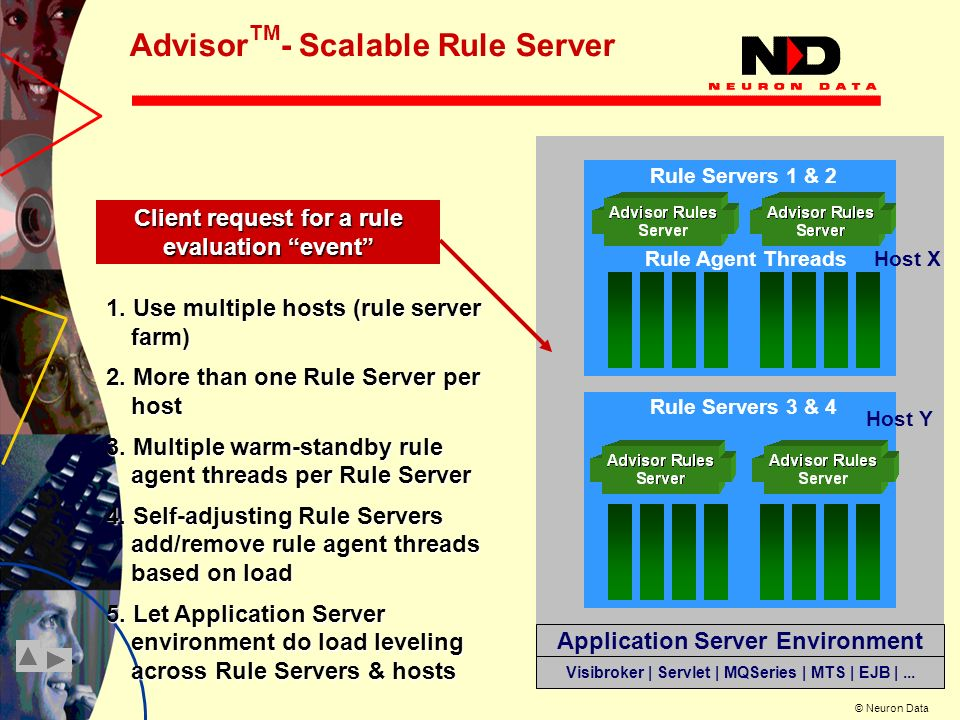 AdvisorTM- Scalable Rule Server