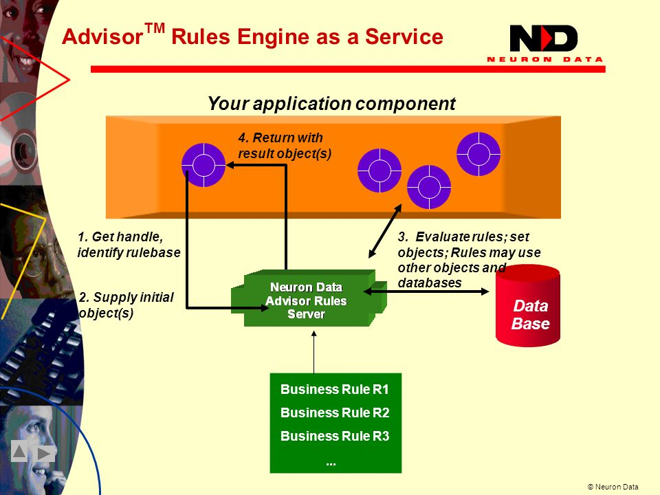 AdvisorTM Rules Engine as a Service