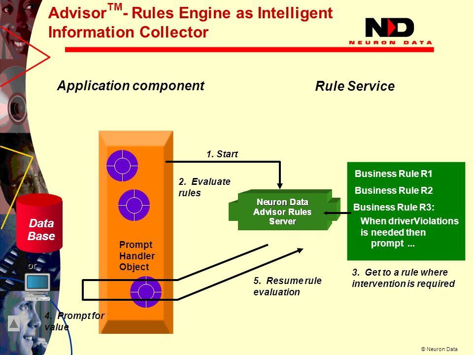AdvisorTM- Rules Engine as Intelligent Information Collector