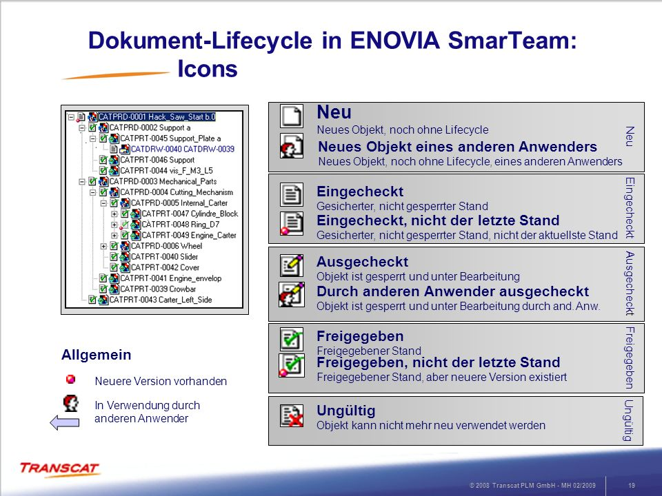 Dokument-Lifecycle in ENOVIA SmarTeam: Icons