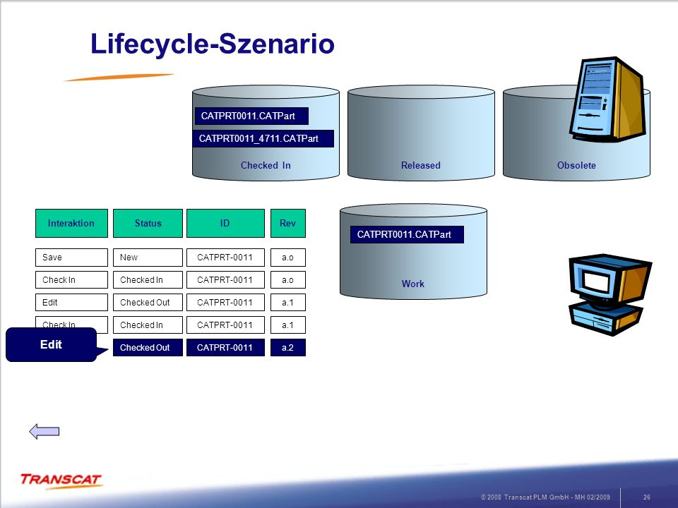Lifecycle-Szenario Edit Checked In Released Obsolete