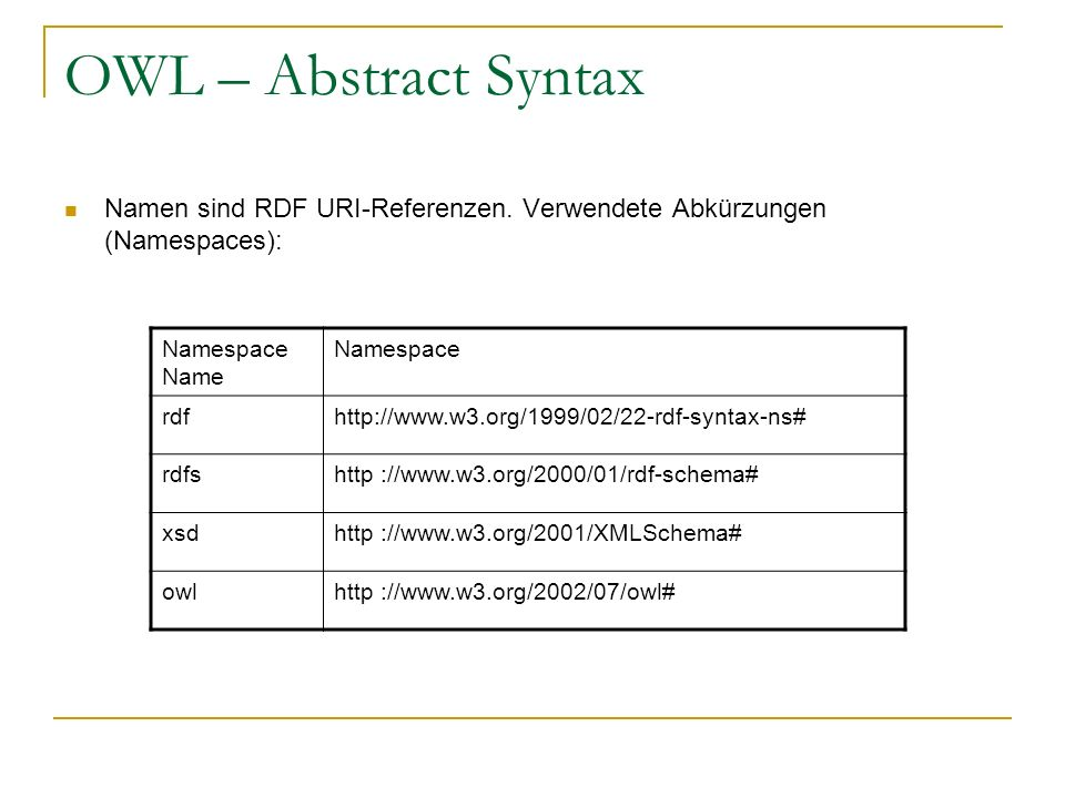 OWL – Abstract Syntax Namen sind RDF URI-Referenzen. Verwendete Abkürzungen (Namespaces): Namespace Name.