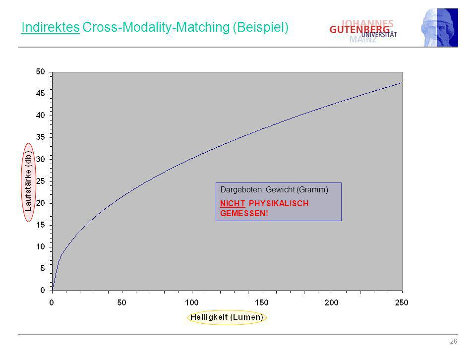 Indirektes Cross-Modality-Matching (Beispiel)
