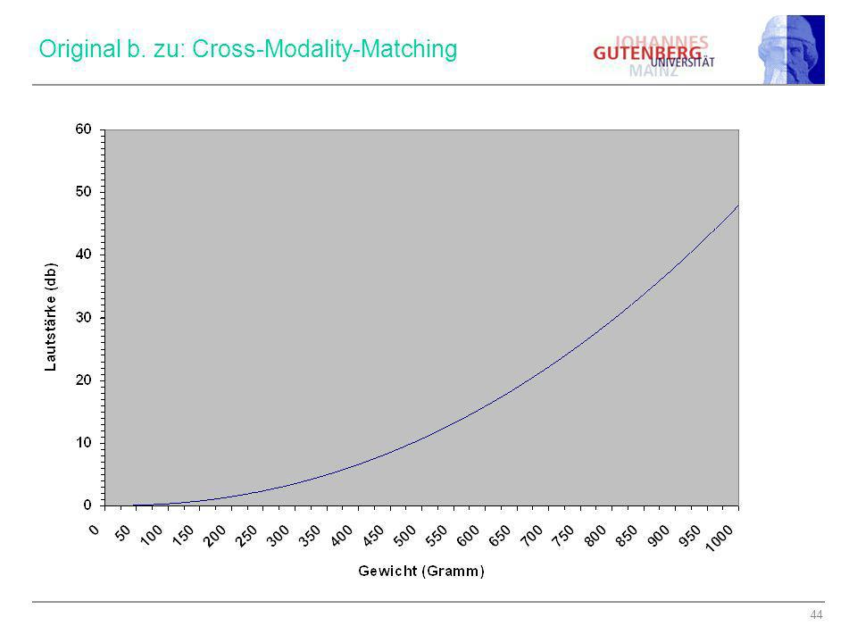 Original b. zu: Cross-Modality-Matching