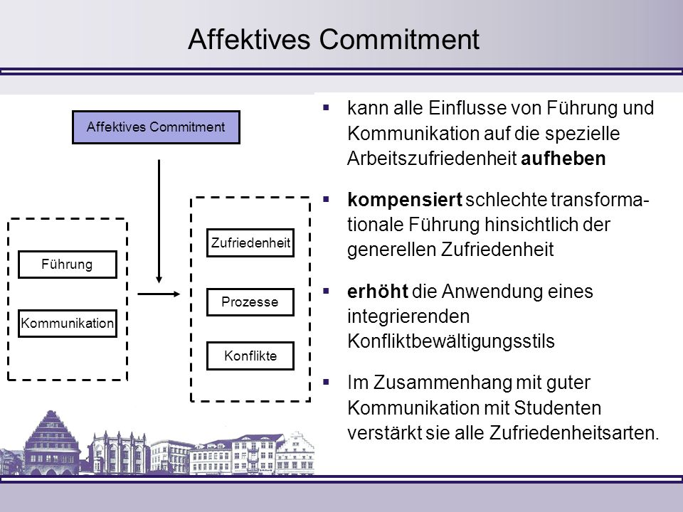 Affektives Commitment