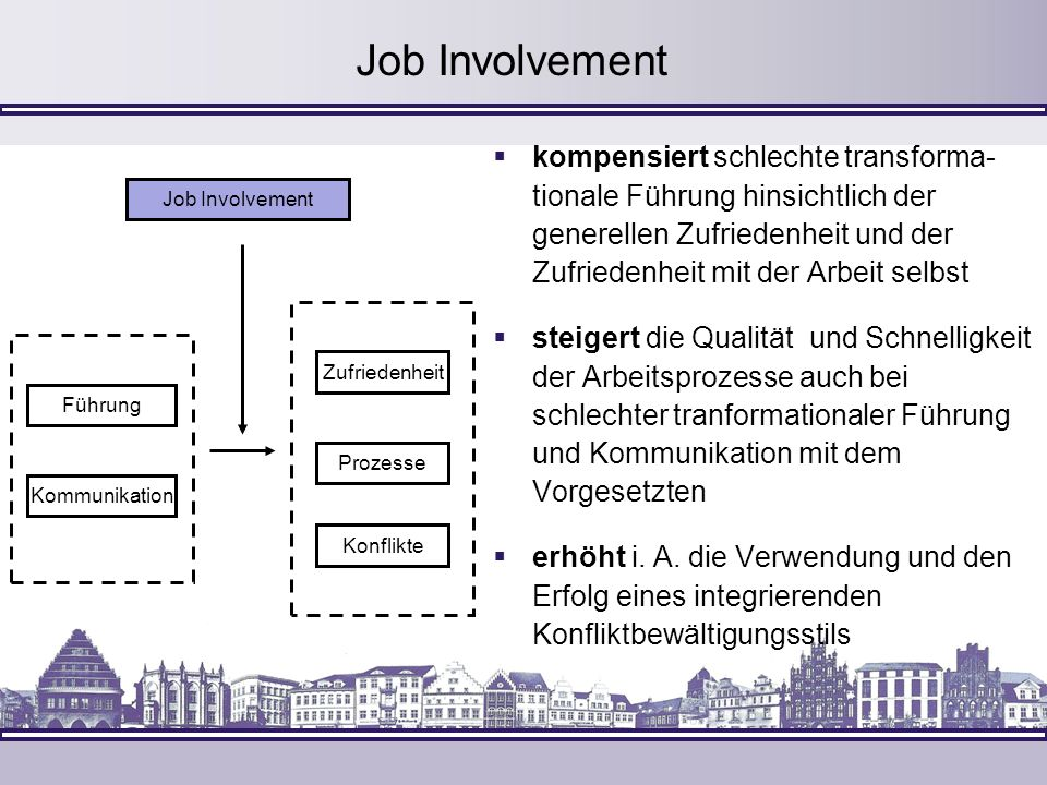 Job Involvement