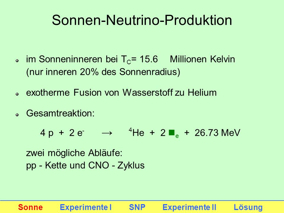 Sonnen-Neutrino-Produktion