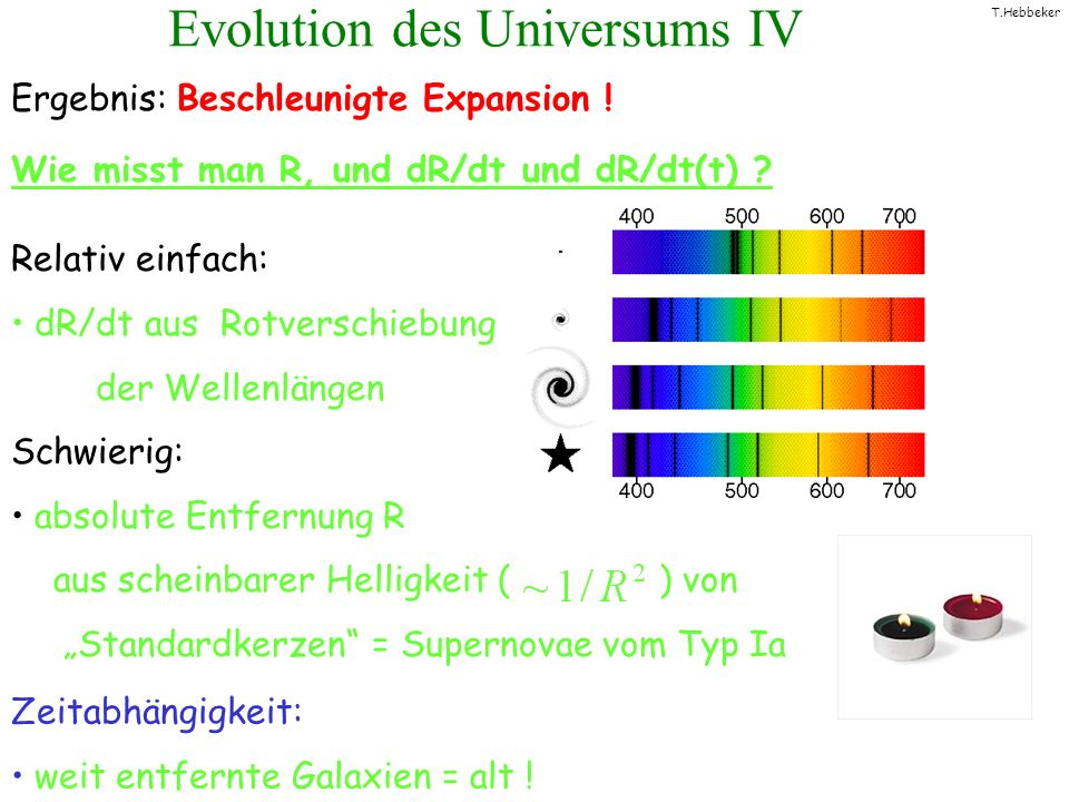 Evolution des Universums IV