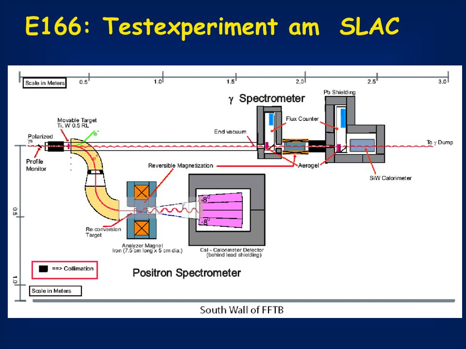 E166: Testexperiment am SLAC