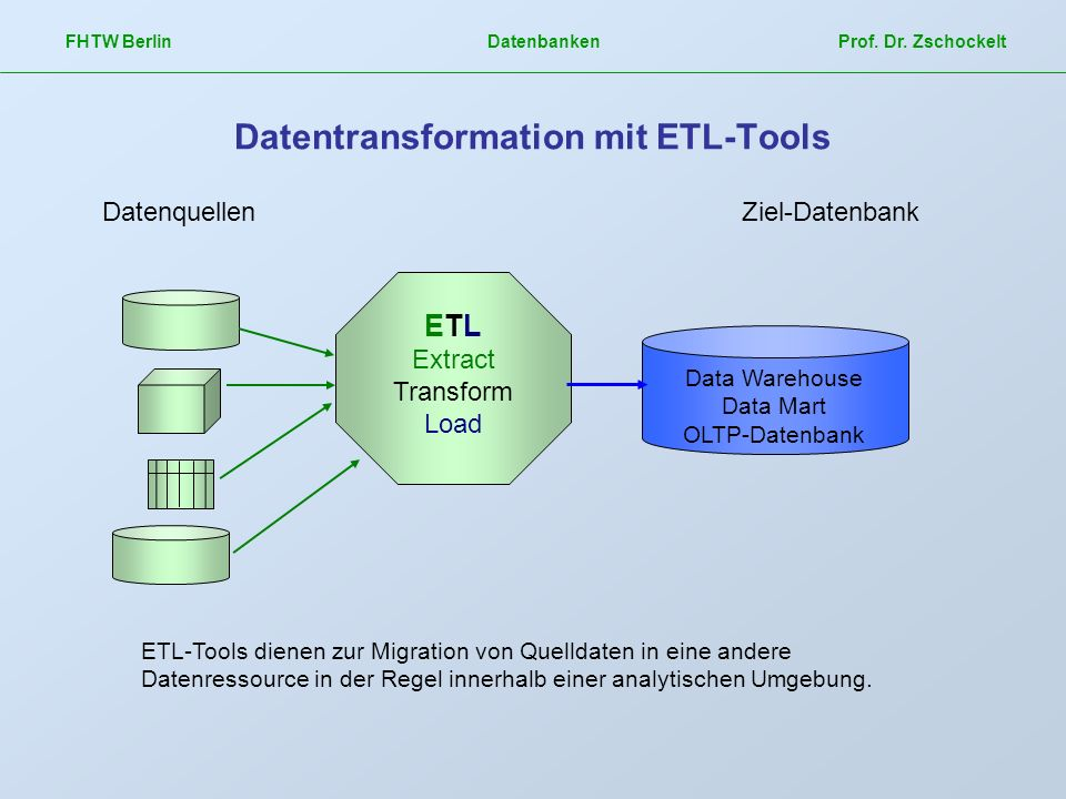 Datentransformation mit ETL-Tools