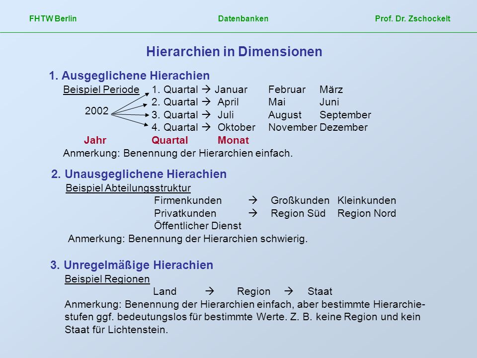 Hierarchien in Dimensionen