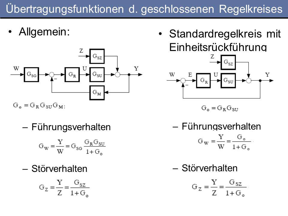 VU , SS 2009 Grundlagen der Regelungstechnik 8 - ppt video online ...