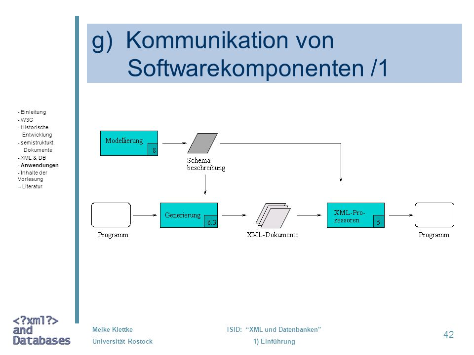 g) Kommunikation von Softwarekomponenten /1