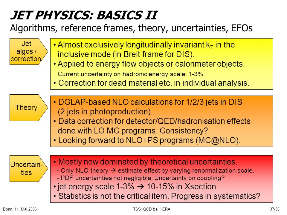 JET PHYSICS: BASICS II Algorithms, reference frames, theory, uncertainties, EFOs