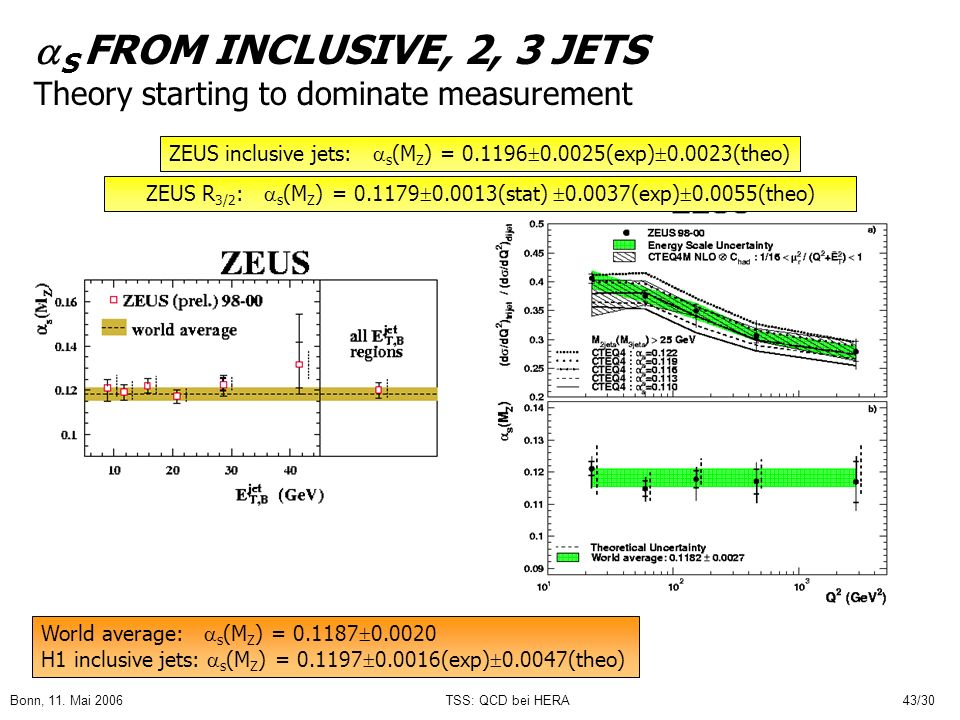 S FROM INCLUSIVE, 2, 3 JETS Theory starting to dominate measurement