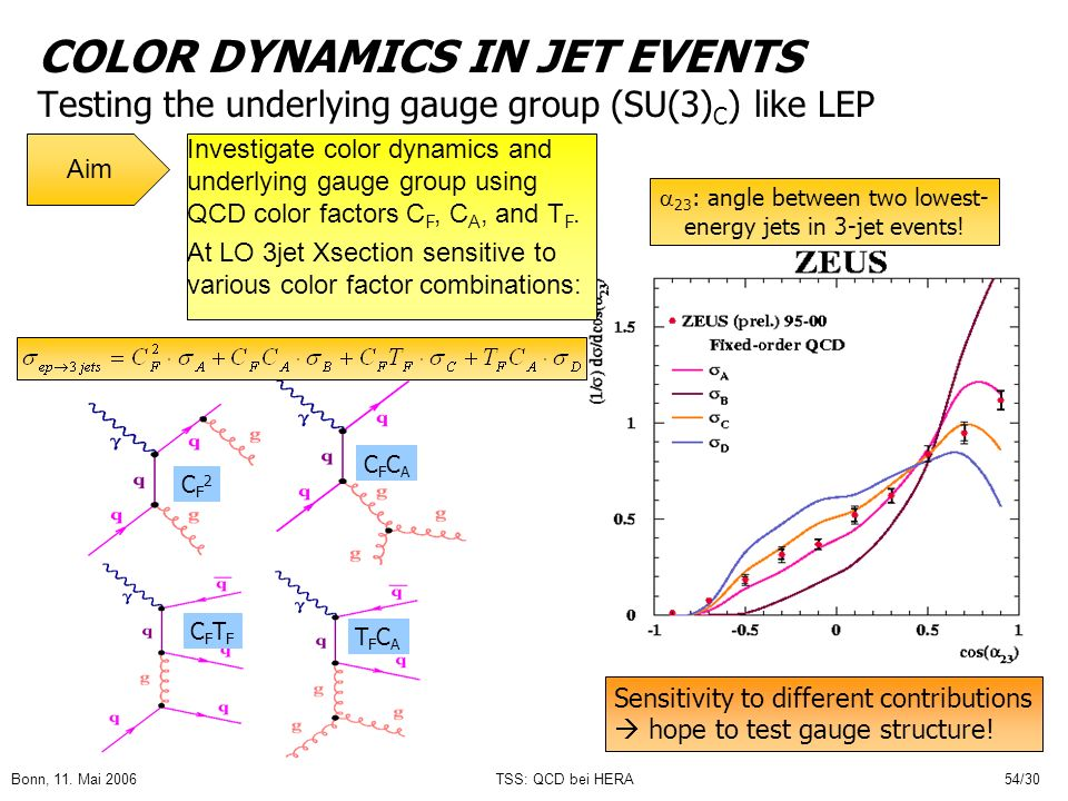 23: angle between two lowest- energy jets in 3-jet events!
