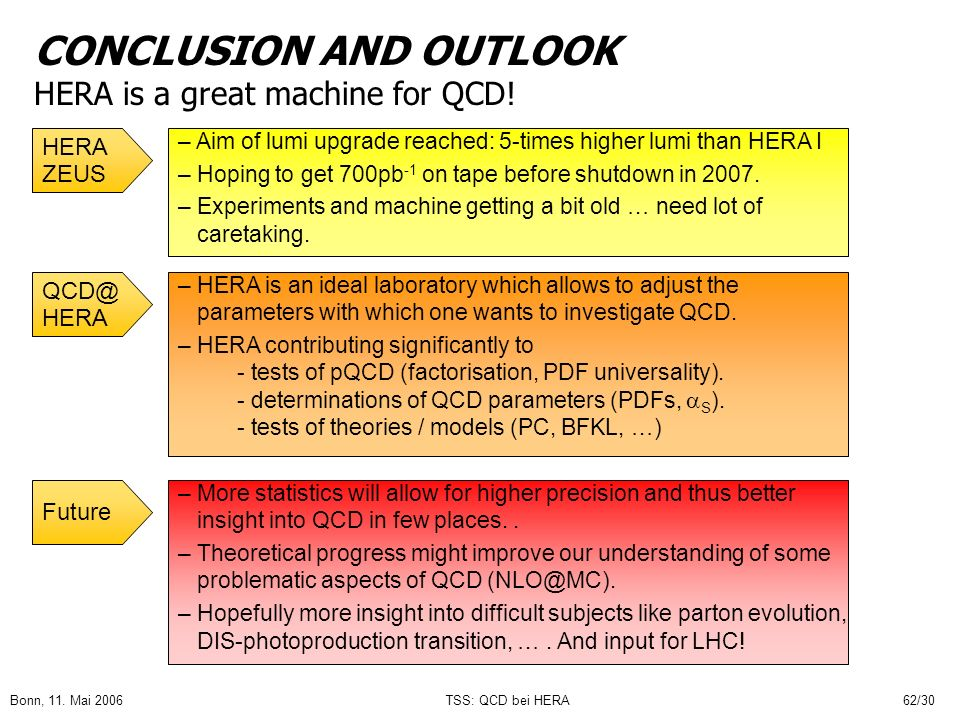 CONCLUSION AND OUTLOOK HERA is a great machine for QCD!
