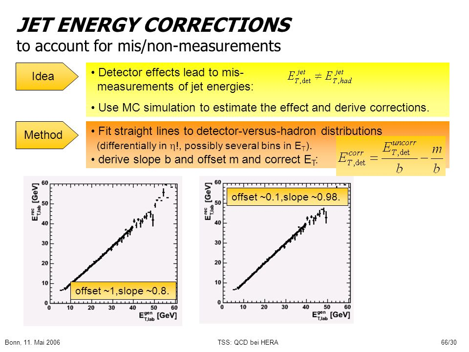 JET ENERGY CORRECTIONS to account for mis/non-measurements