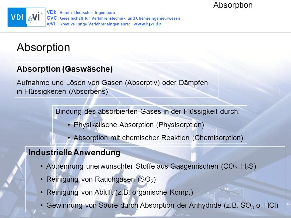 Absorption Absorption (Gaswäsche) Industrielle Anwendung