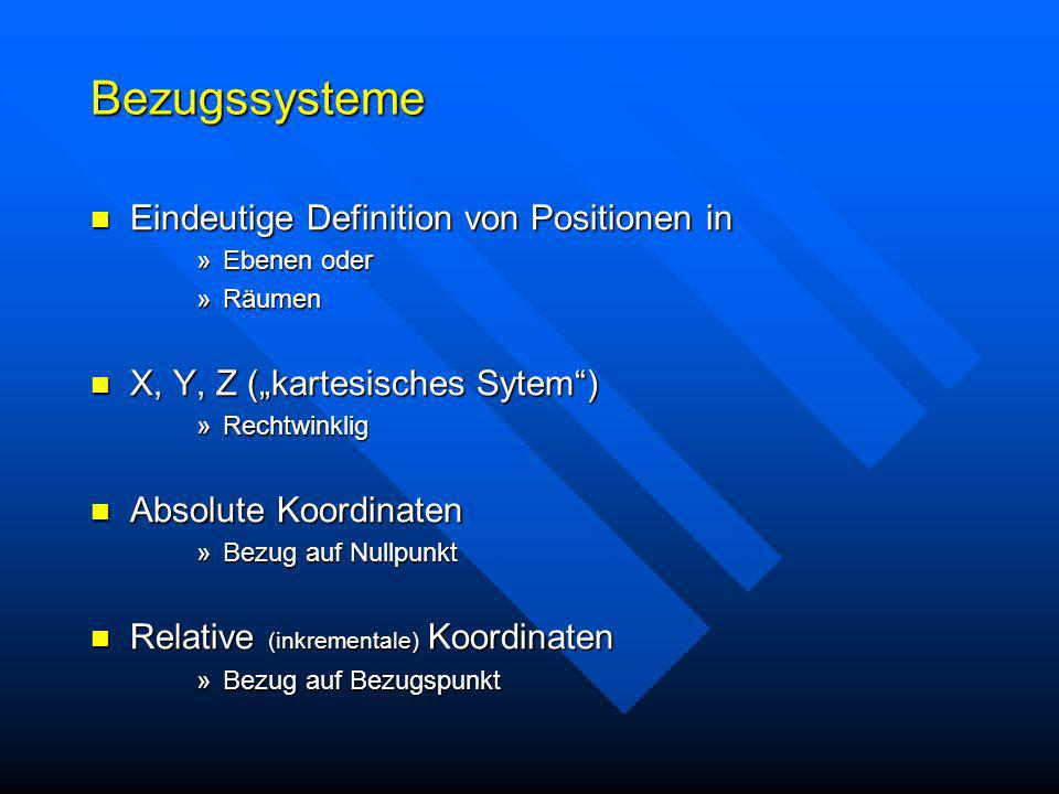 Erfreut Definition Des Bezugssystems Ideen - Benutzerdefinierte ...