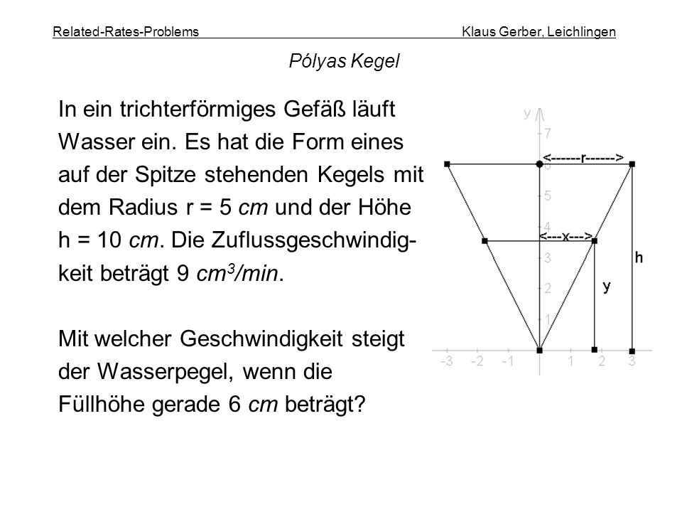 Related-Rates-Problems Klaus Gerber, Leichlingen