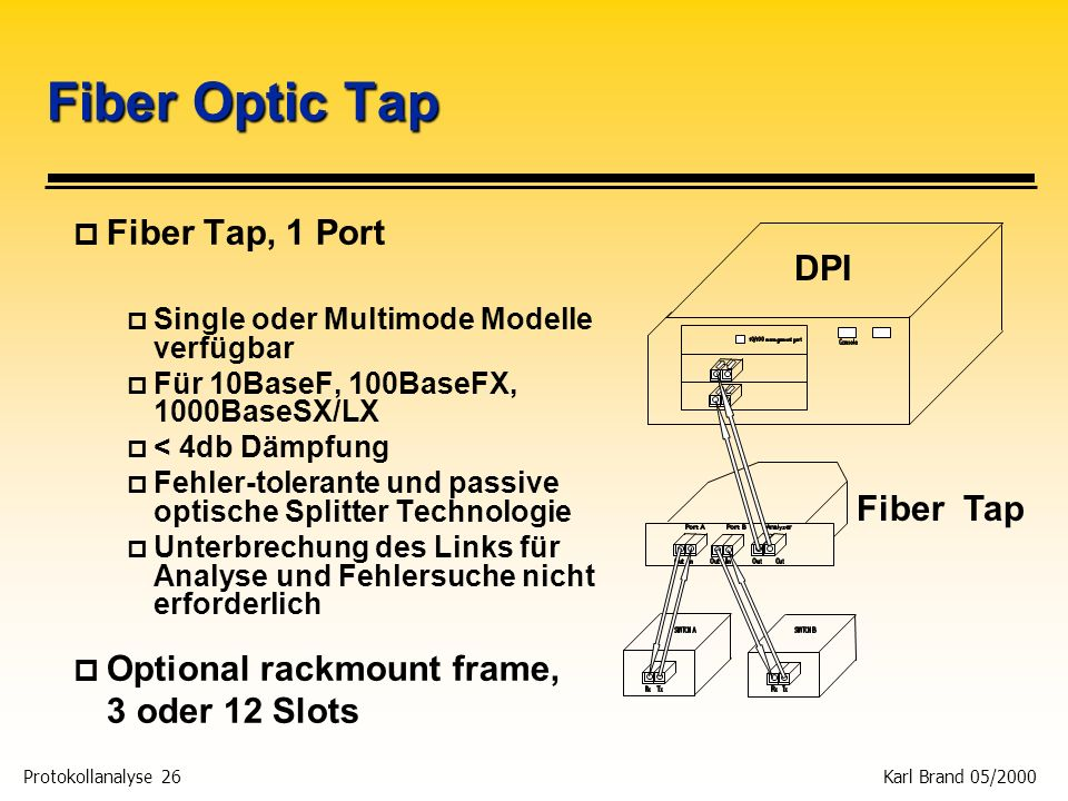 Fiber Optic Tap Fiber Tap, 1 Port DPI